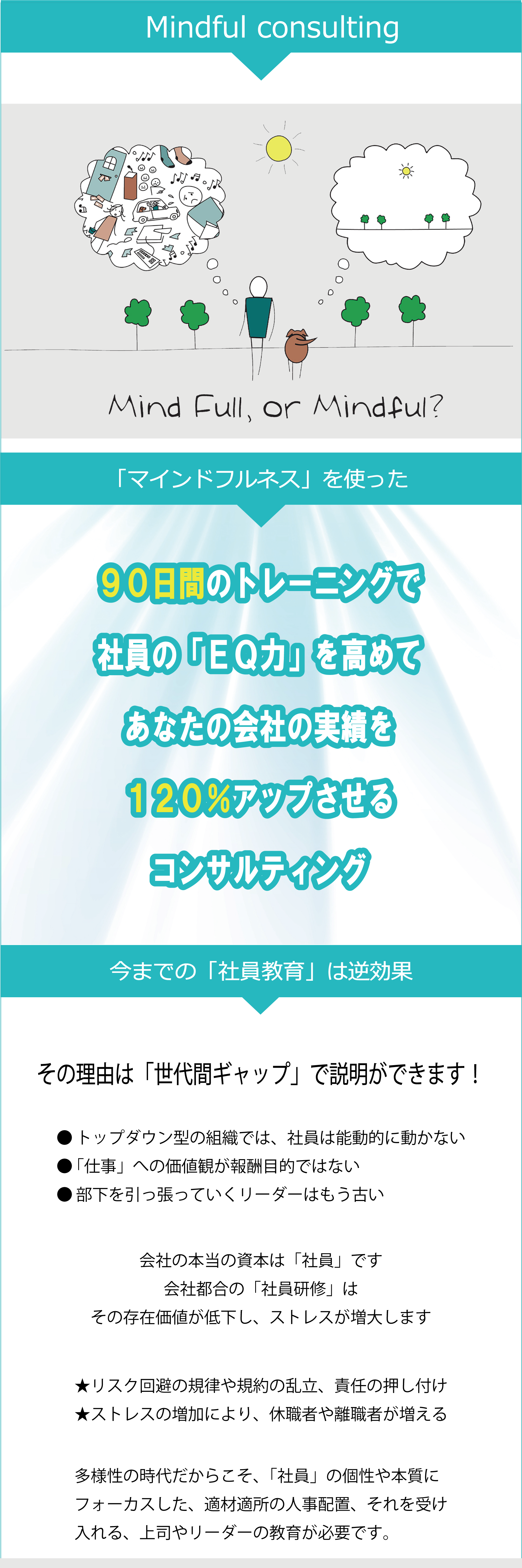 """mind10-1 <span style=""""font-size: 24pt; color:#E2faeb4;"""">企業コンサルティング</span>"""